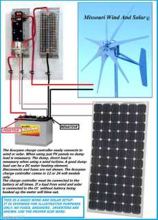 440 Amp 10,000 watt charge controller 12 Volt 4 wind turbine generator